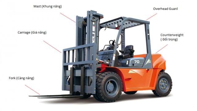 cấu tạo xe nâng dầu diesel