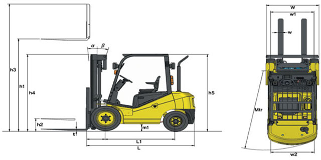 Kích thước xe nâng – Tìm hiểu các thông số kỹ thuật của xe